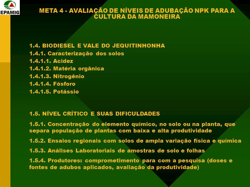 META 4 - AVALIAÇÃO DE NÍVEIS DE ADUBAÇÃO NPK PARA A CULTURA DA MAMONEIRA
