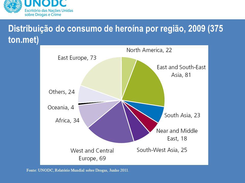 Distribuição do consumo de heroína por região, 2009 (375 ton.met)