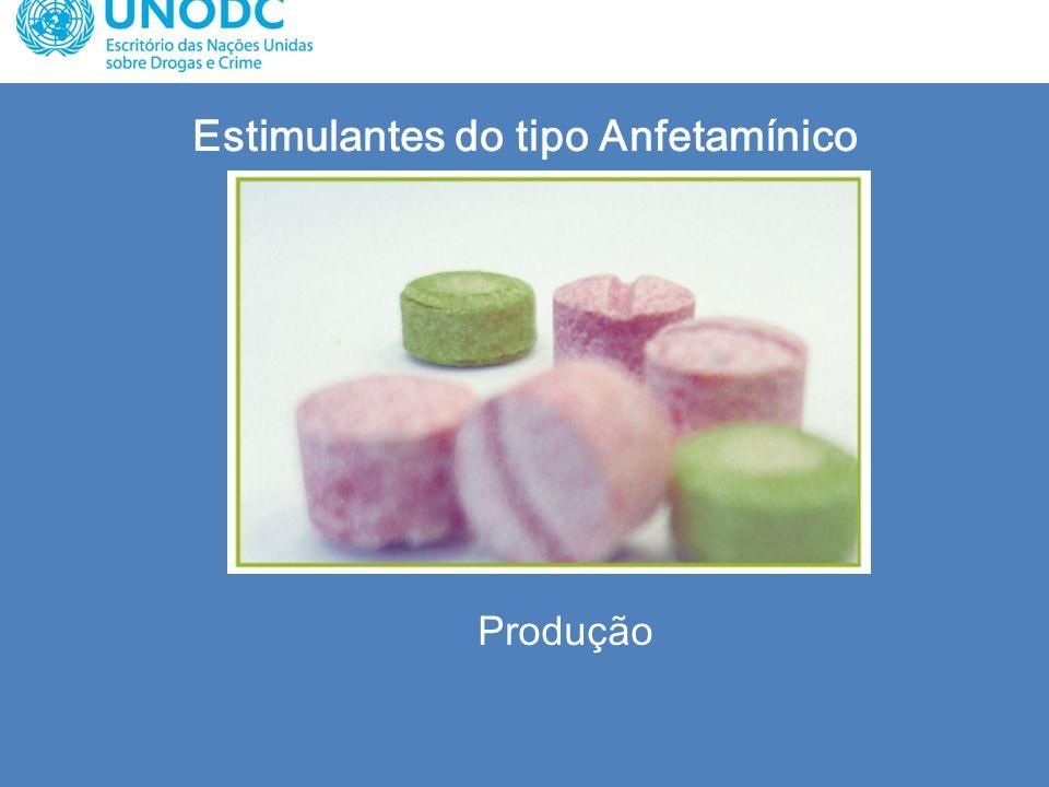 Estimulantes do tipo Anfetamínico