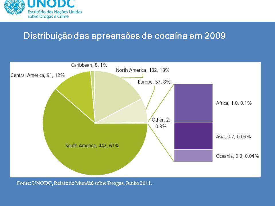 Distribuição das apreensões de cocaína em 2009