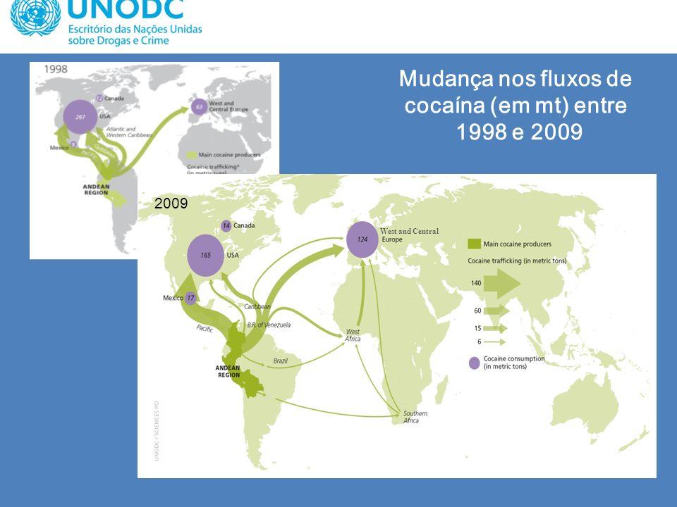 Mudança nos fluxos de cocaína (em mt) entre 1998 e 2009