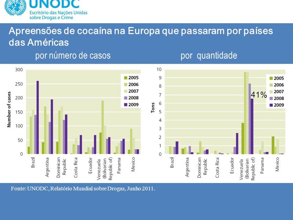 Apreensões de cocaína na Europa que passaram por países das Américas