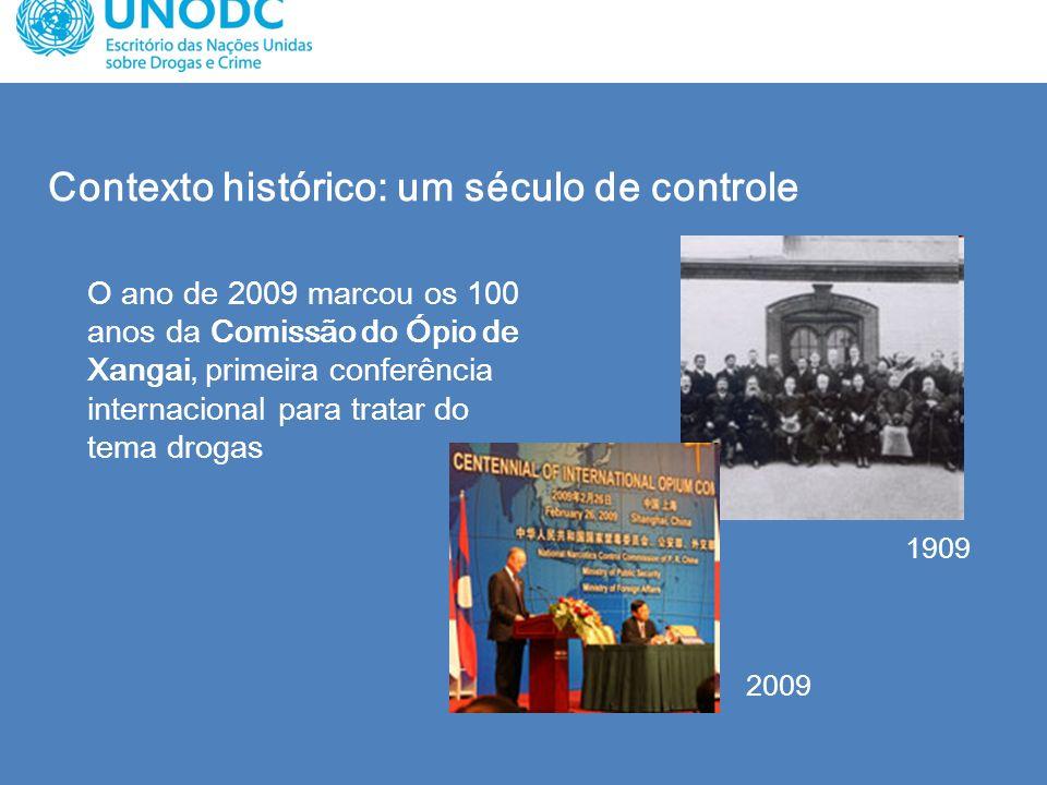 Contexto histórico: um século de controle