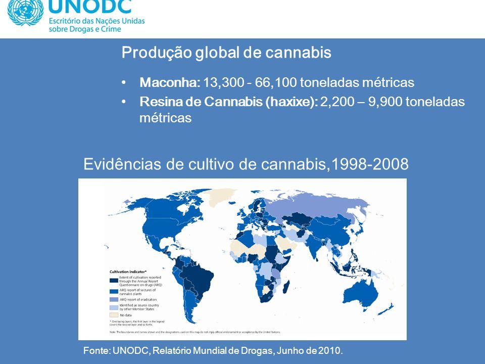 Produção global de cannabis