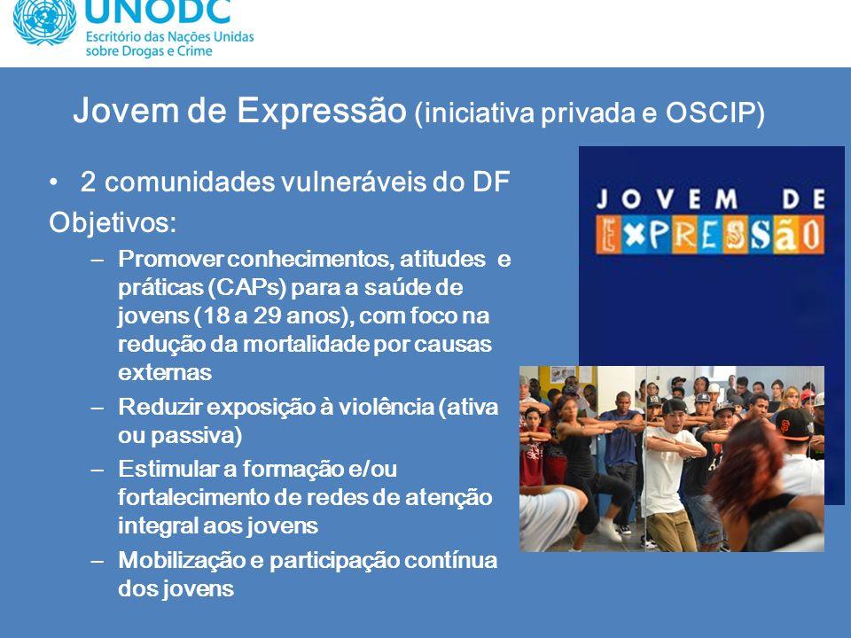 Jovem de Expressão (iniciativa privada e OSCIP)
