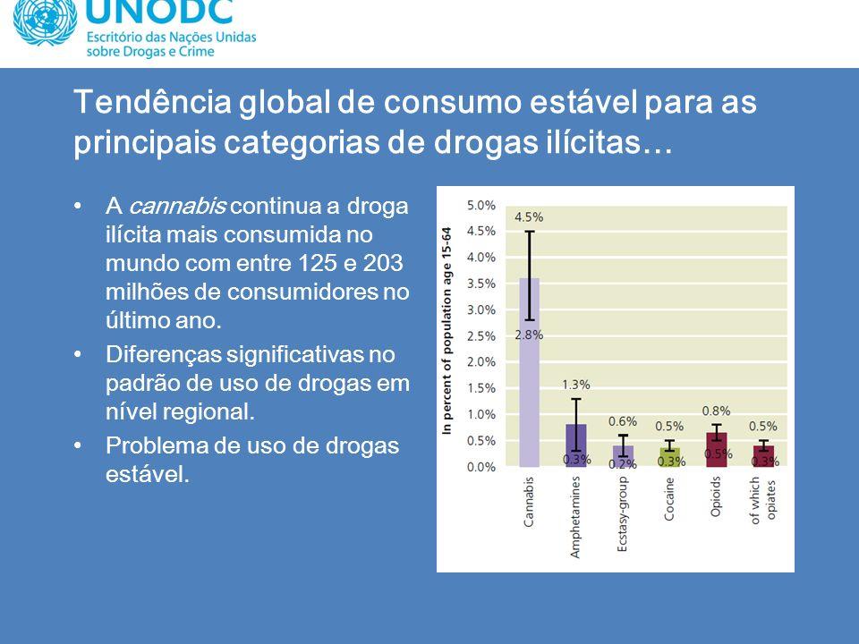 Tendência global de consumo estável para as principais categorias de drogas ilícitas…