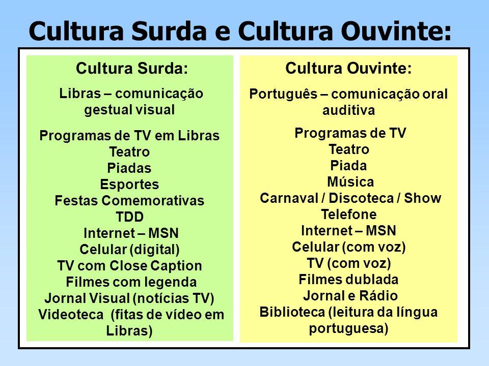 Cultura Surda e Cultura Ouvinte: