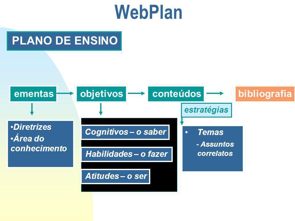 WebPlan PLANO DE ENSINO ementas objetivos conteúdos bibliografia