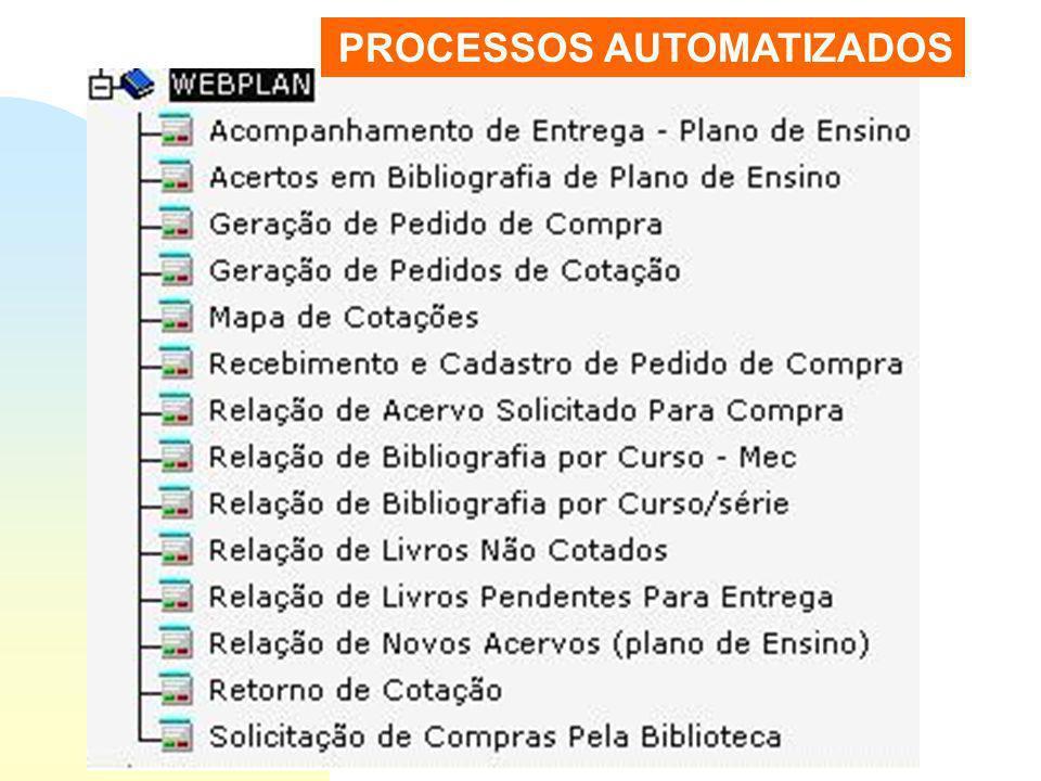 PROCESSOS AUTOMATIZADOS