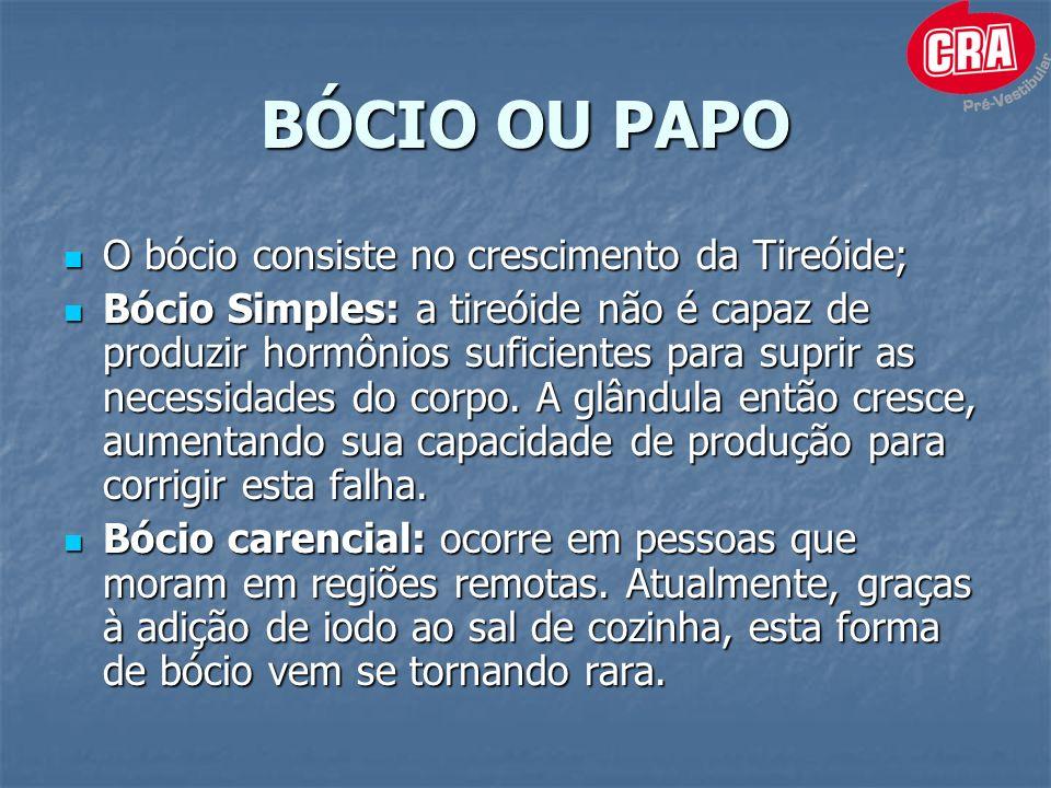 BÓCIO OU PAPO O bócio consiste no crescimento da Tireóide;