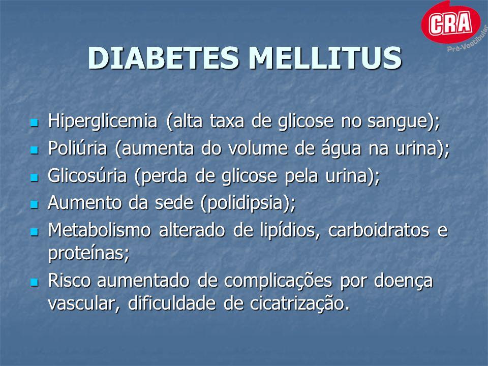 DIABETES MELLITUS Hiperglicemia (alta taxa de glicose no sangue);