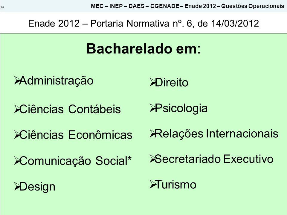 Enade 2012 – Portaria Normativa nº. 6, de 14/03/2012