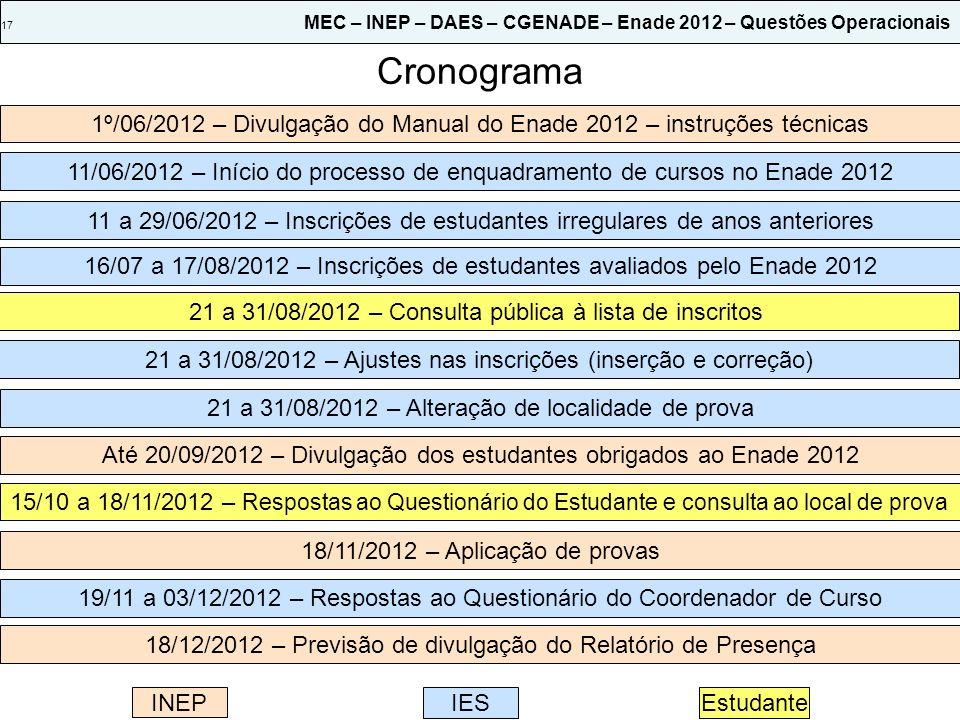 17 MEC – INEP – DAES – CGENADE – Enade 2012 – Questões Operacionais