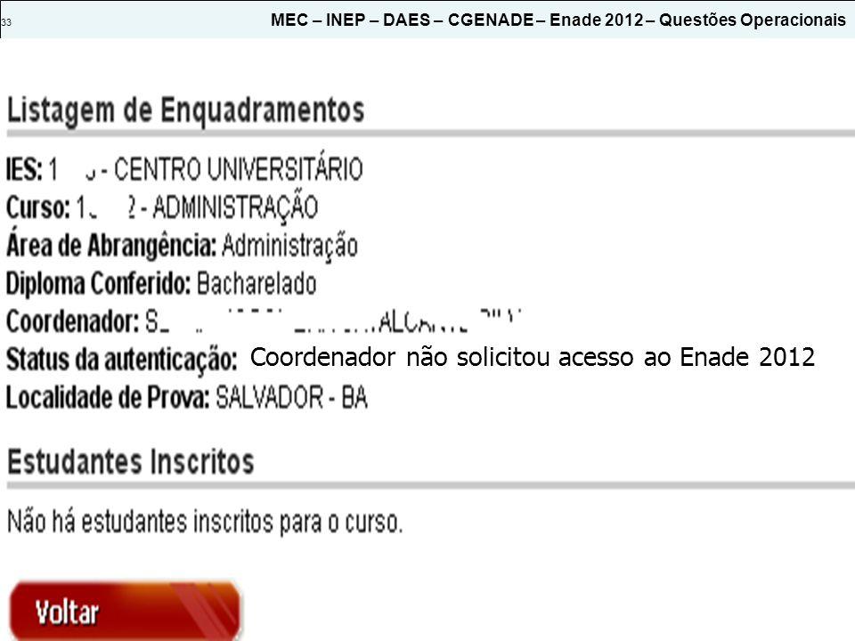 Coordenador não solicitou acesso ao Enade 2012