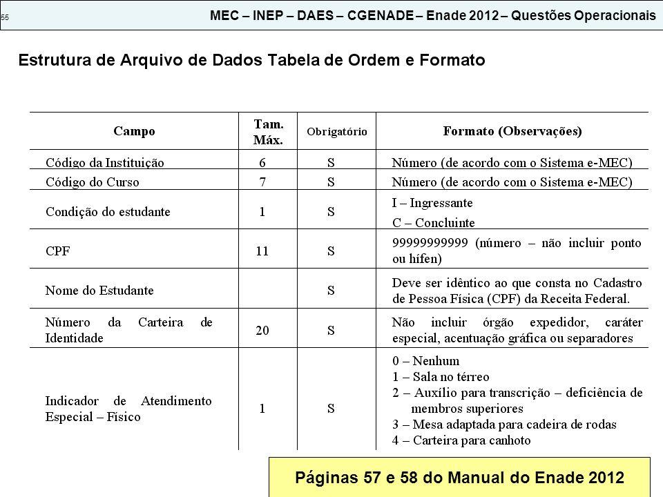 Páginas 57 e 58 do Manual do Enade 2012