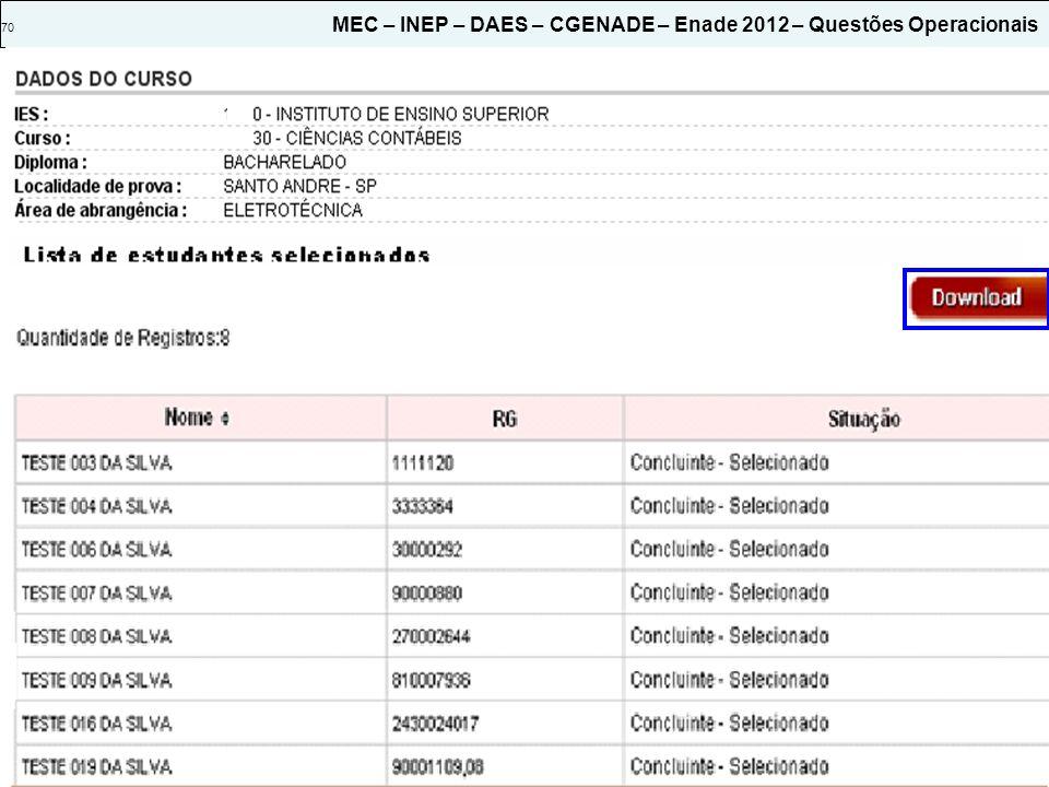 70 MEC – INEP – DAES – CGENADE – Enade 2012 – Questões Operacionais