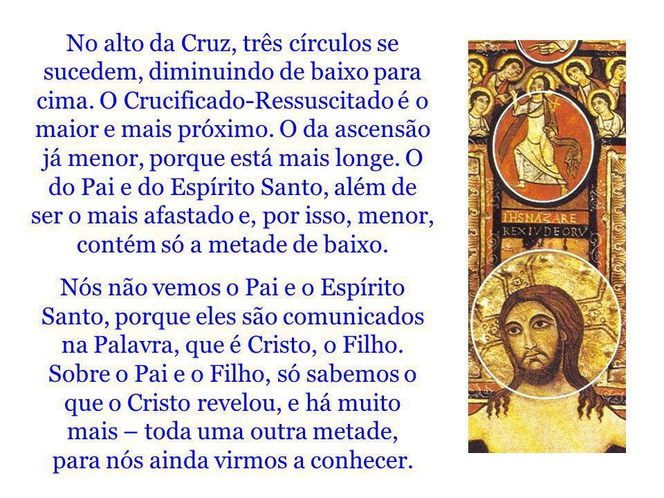 No alto da Cruz, três círculos se sucedem, diminuindo de baixo para cima. O Crucificado-Ressuscitado é o maior e mais próximo. O da ascensão já menor, porque está mais longe. O do Pai e do Espírito Santo, além de ser o mais afastado e, por isso, menor, contém só a metade de baixo.