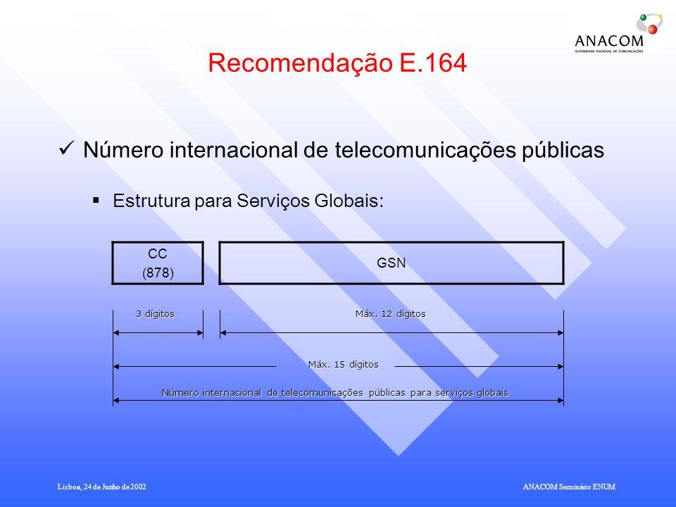 Recomendação E.164 Número internacional de telecomunicações públicas