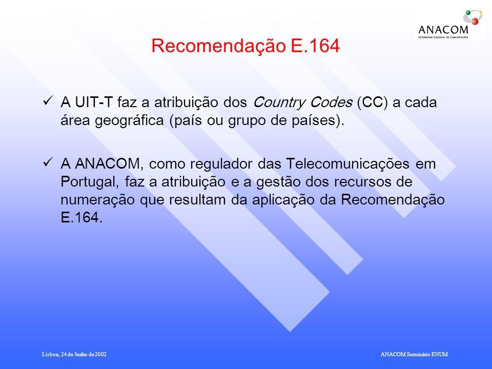 Recomendação E.164 A UIT-T faz a atribuição dos Country Codes (CC) a cada área geográfica (país ou grupo de países).