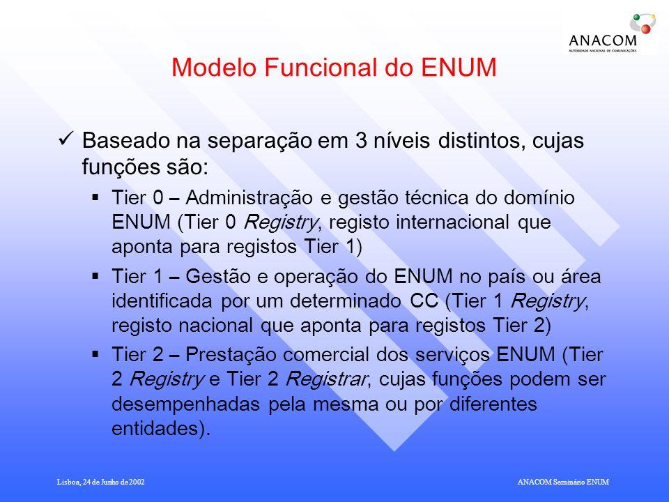 Modelo Funcional do ENUM