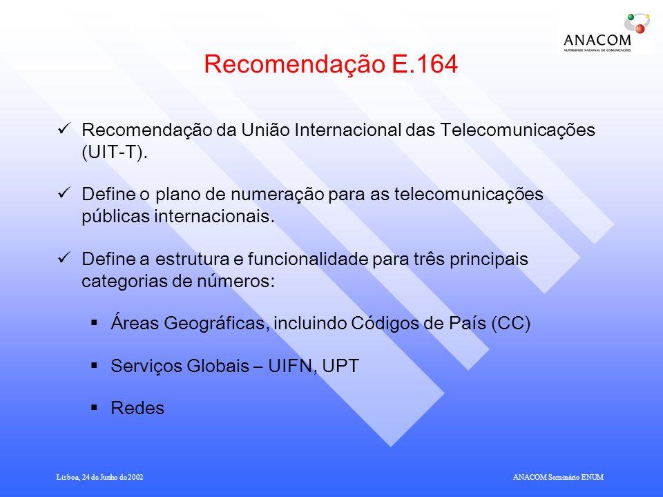 Recomendação E.164 Recomendação da União Internacional das Telecomunicações (UIT-T).