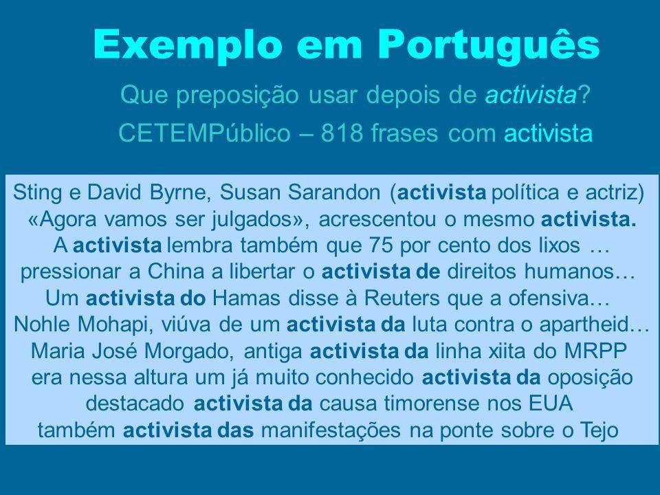 Exemplo em Português Que preposição usar depois de activista