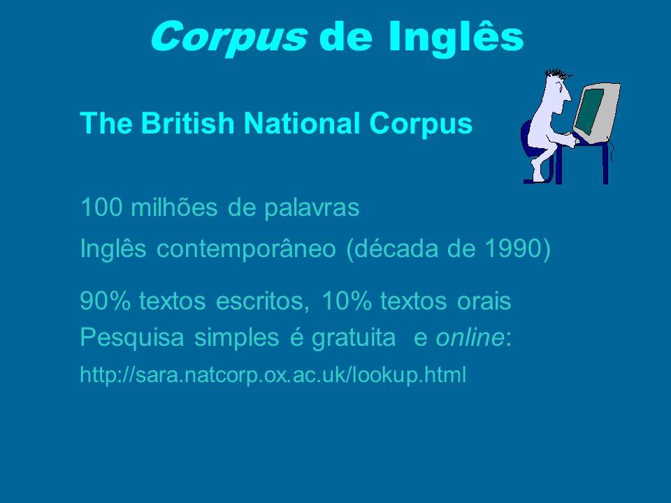 Corpus de Inglês The British National Corpus 100 milhões de palavras