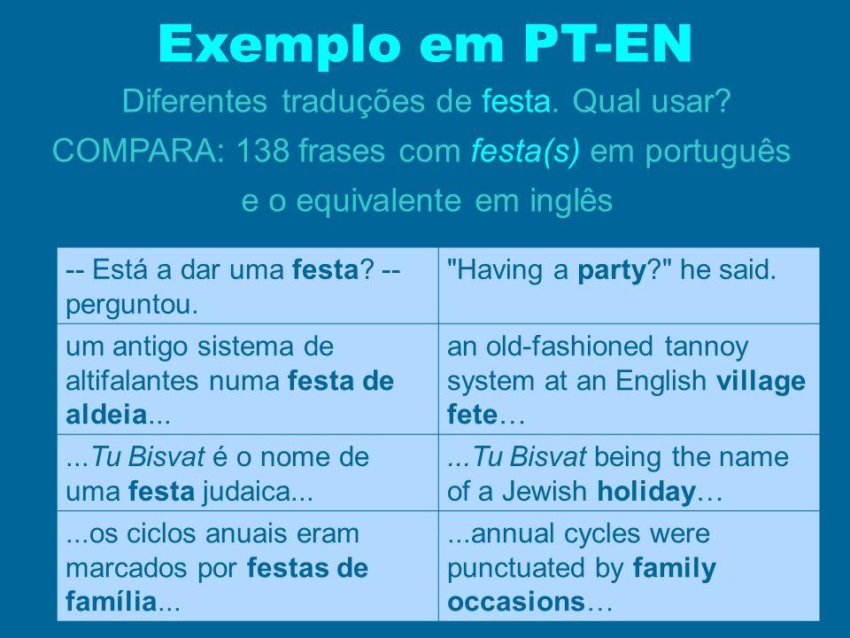 Exemplo em PT-EN Diferentes traduções de festa. Qual usar