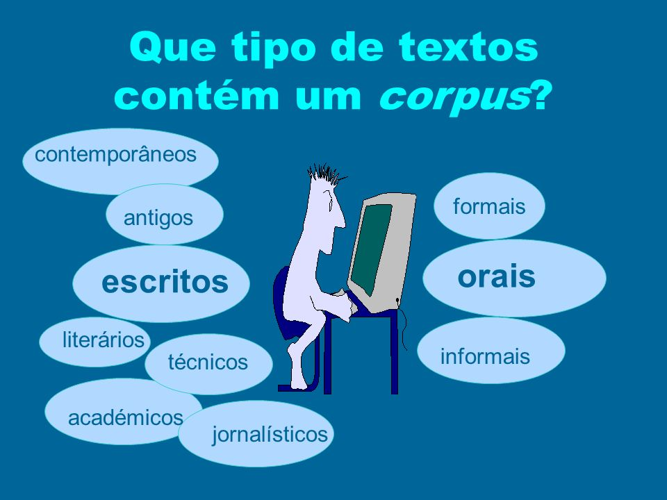 Que tipo de textos contém um corpus
