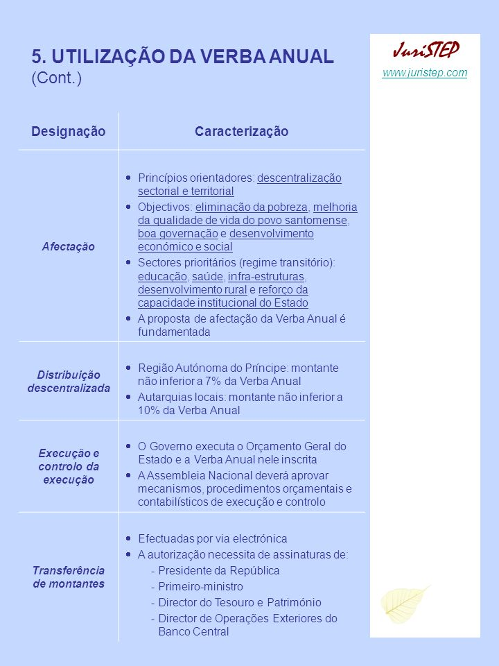 JuriSTEP 5. UTILIZAÇÃO DA VERBA ANUAL (Cont.) Designação