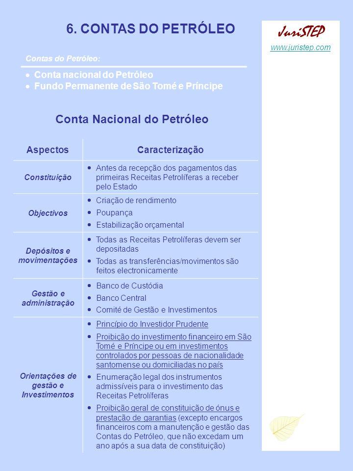 JuriSTEP 6. CONTAS DO PETRÓLEO Conta Nacional do Petróleo