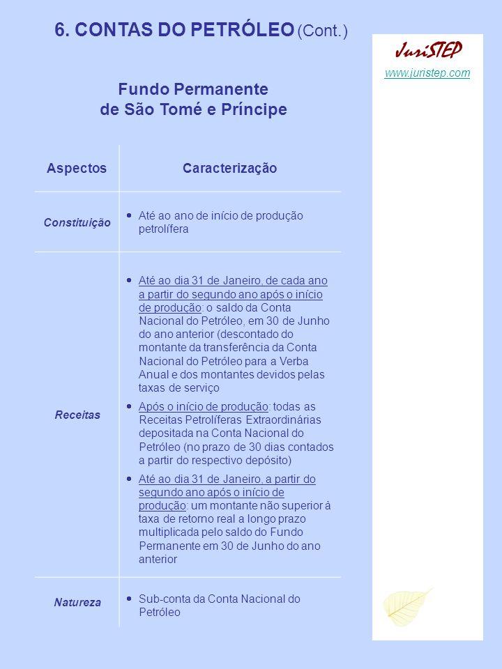 6. CONTAS DO PETRÓLEO (Cont.)