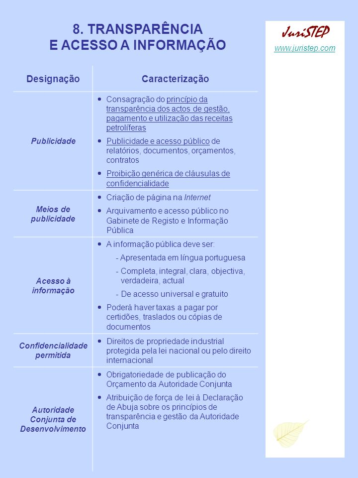 Confidencialidade permitida Autoridade Conjunta de Desenvolvimento