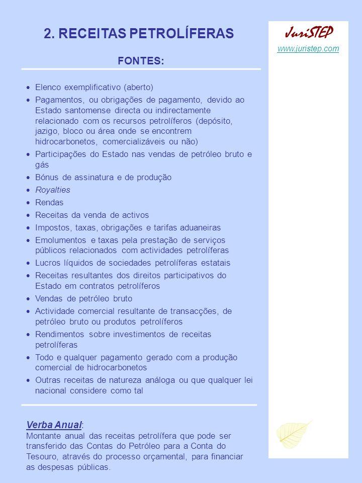 2. RECEITAS PETROLÍFERAS