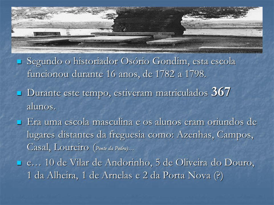 Segundo o historiador Osório Gondim, esta escola funcionou durante 16 anos, de 1782 a 1798.
