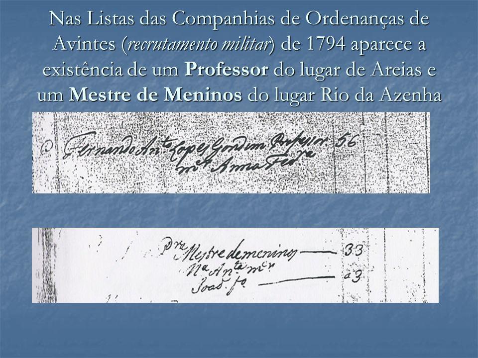 Nas Listas das Companhias de Ordenanças de Avintes (recrutamento militar) de 1794 aparece a existência de um Professor do lugar de Areias e um Mestre de Meninos do lugar Rio da Azenha