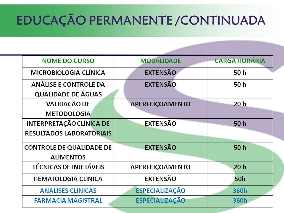 EDUCAÇÃO PERMANENTE /CONTINUADA