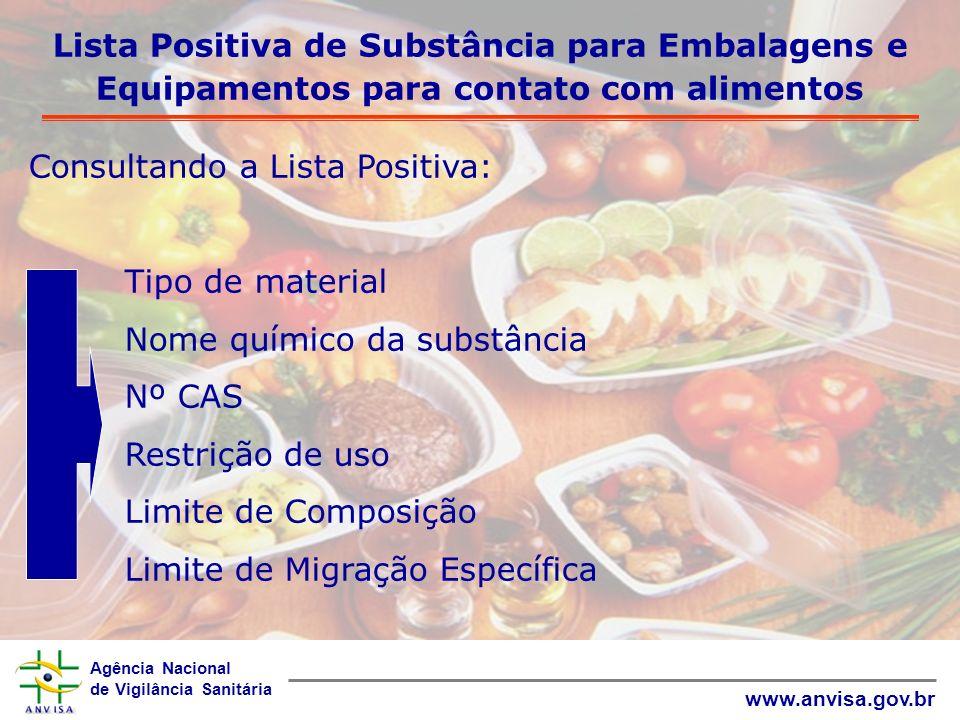 Lista Positiva de Substância para Embalagens e Equipamentos para contato com alimentos