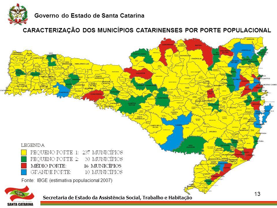CARACTERIZAÇÃO DOS MUNICÍPIOS CATARINENSES POR PORTE POPULACIONAL
