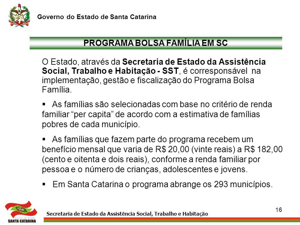 PROGRAMA BOLSA FAMÍLIA EM SC