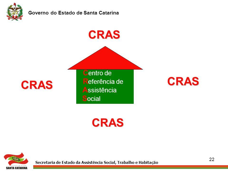 CRAS Centro de Referência de Assistência Social CRAS CRAS CRAS