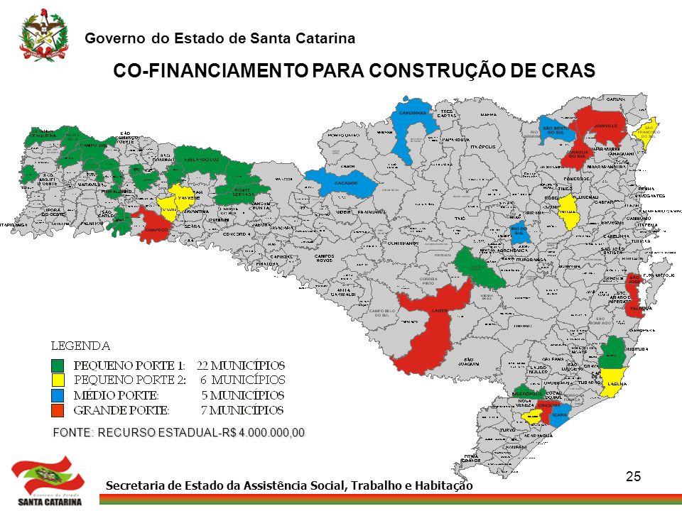 CO-FINANCIAMENTO PARA CONSTRUÇÃO DE CRAS