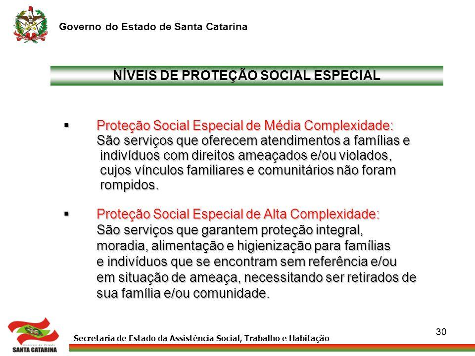 NÍVEIS DE PROTEÇÃO SOCIAL ESPECIAL