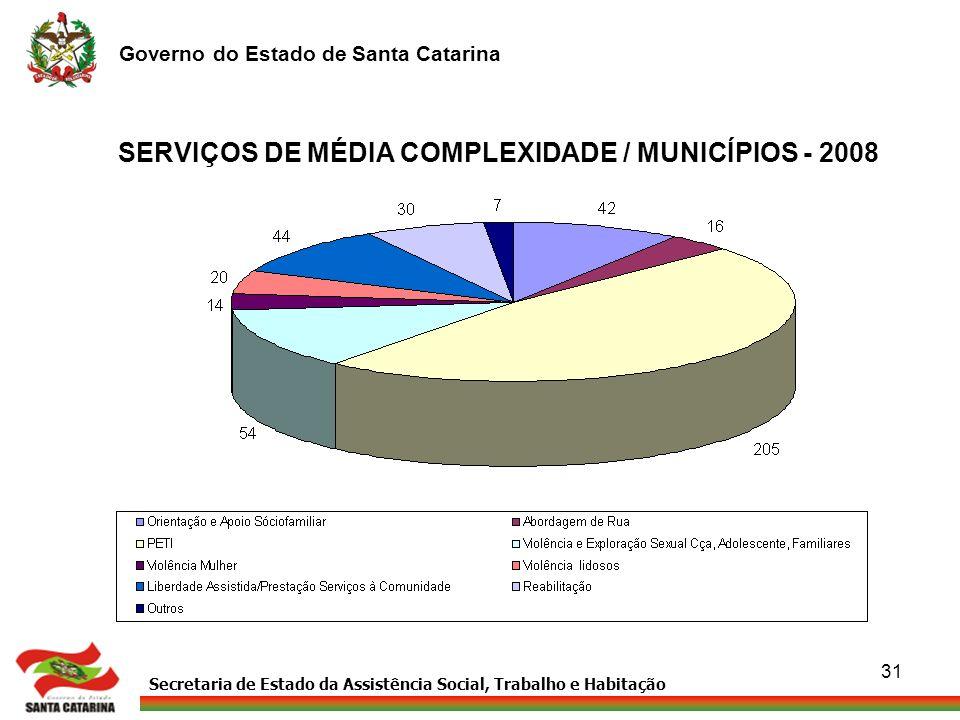 SERVIÇOS DE MÉDIA COMPLEXIDADE / MUNICÍPIOS - 2008