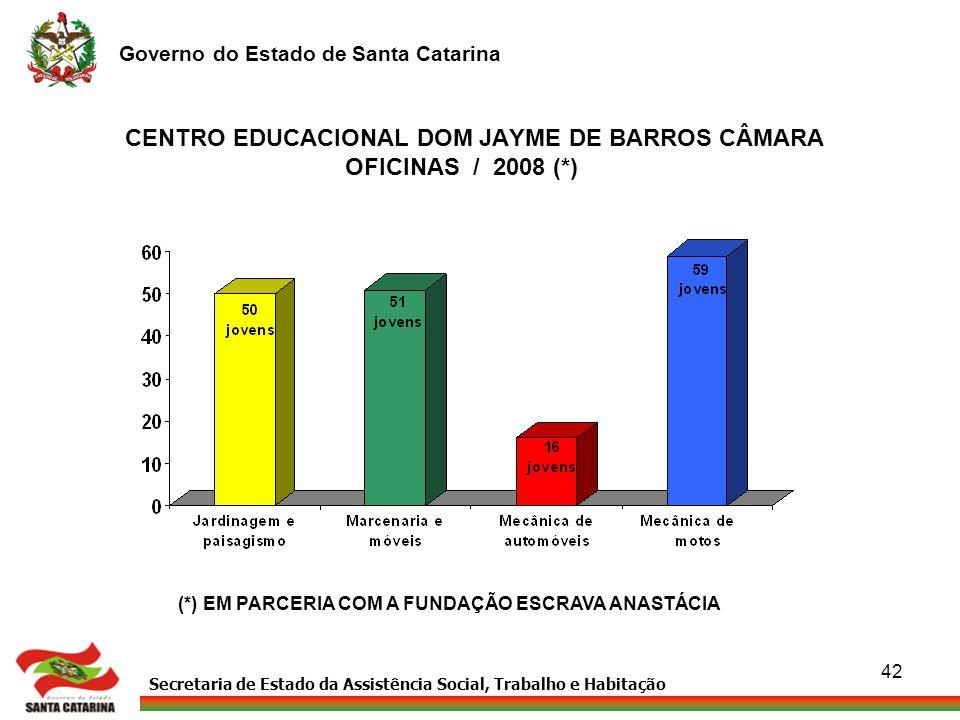 CENTRO EDUCACIONAL DOM JAYME DE BARROS CÂMARA OFICINAS / 2008 (*)