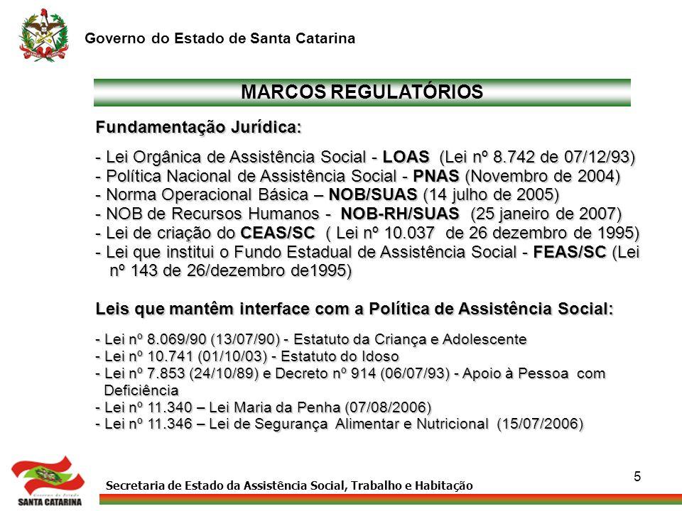 MARCOS REGULATÓRIOS Fundamentação Jurídica: