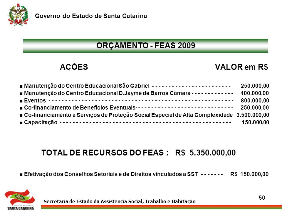 TOTAL DE RECURSOS DO FEAS : R$ 5.350.000,00
