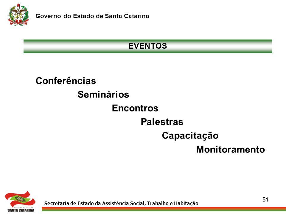 Conferências Seminários Encontros Palestras Capacitação Monitoramento