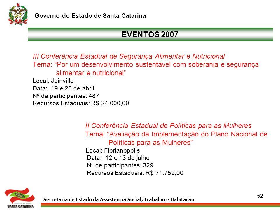 EVENTOS 2007 III Conferência Estadual de Segurança Alimentar e Nutricional. Tema: Por um desenvolvimento sustentável com soberania e segurança.