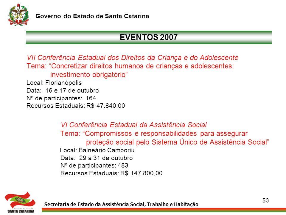 EVENTOS 2007 VII Conferência Estadual dos Direitos da Criança e do Adolescente. Tema: Concretizar direitos humanos de crianças e adolescentes:
